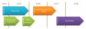 Calendrier du nouveau lieu de vie Paroisse Montigny-Voisins